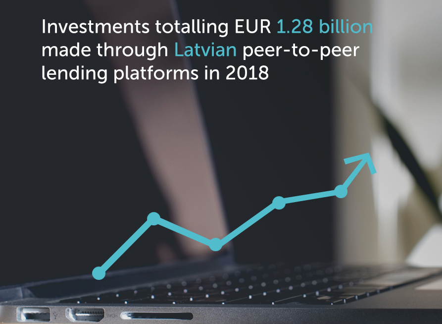 Picture for post Investments totalling EUR 1.28 billion made through Latvian peer-to-peer lending platforms in 2018